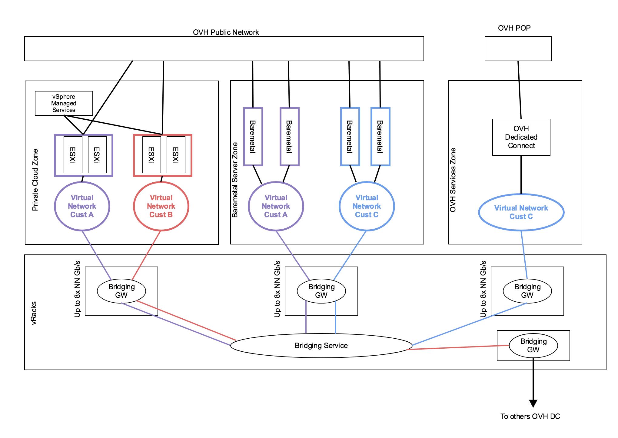 Virtuaaliräkki 2.0 -version globaali arkkitehtuuri